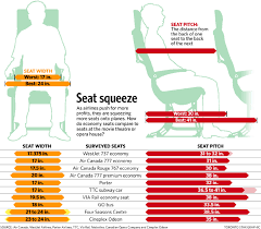Air Canada Seat Map by Seat Squeeze From Planes To Trains To Theatres Toronto Star