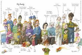 randomly reading my family tree and me by dušan petričić