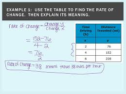 How To Find The Rate Of Change In A Table 3 3 Rate Of Change Slope Objectives Ppt