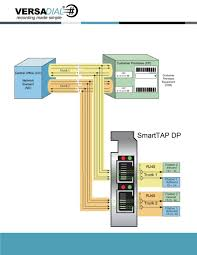 network floor plan layout technical layouts phone call recording and wiring
