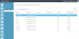 reset microsoft online services password self service password reset using azure ad freshservice