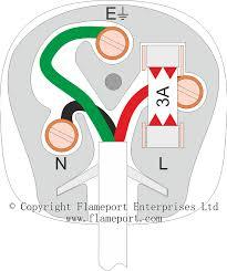 uk plug wiring diagram diagram wiring diagrams for diy car repairs