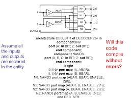 Test Benches In Vhdl Lab Lecture 3 Vhdl Architecture Styles And Test Bench Aahlad