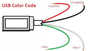 usb cable wire color code dolgular com