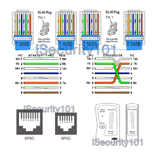 cat5e wiring diagram wall plate wiring diagram