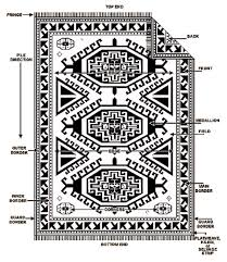 Pictures Of Designs by Persian U0026 Oriental Rug Layout And Design Little Persia