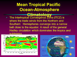 ocean and atmosphere coupling el nino southern oscillation