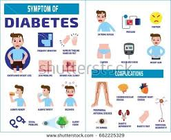 diabetic infographic illustration health care concept vector stock