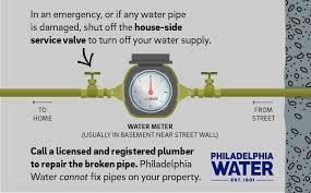 Home Plumbing System Winter Philadelphia Water Department
