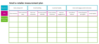 how to create a measurement plan and why you really need one