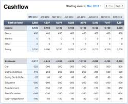 Flow Excel Template 28 Simple Flow Forecast Template Ch 16 Is King