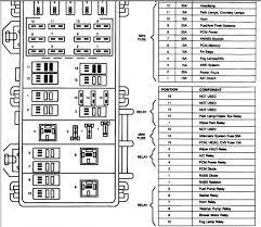 2006 mazda 3 fuse box diagram wiring automotive wiring diagram