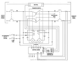 kohler transfer switch wiring diagram transfer switch wiring