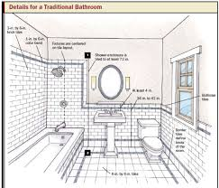 Small Bathroom Dimensions Lovely Design Small Bathroom Layout Pertaining To Home Remodel