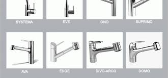 Kwc Ava Kitchen Faucet Shower Enclosures Franke Kitchen Faucet Spray Head Kwc Kitchen