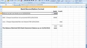 auditor sample resume bank reconciliation forms private car sale contract template blank bank reconciliation form warehouse auditor sample resume maxresdefault blank bank reconciliation formhtml