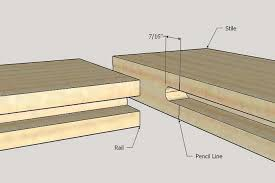 how to make easy shaker cabinet doors the easiest way to make shaker cabinet doors by brian