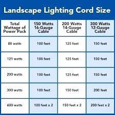 splicing low voltage landscape lighting splicing low voltage landscape cable low voltage outdoor lighting
