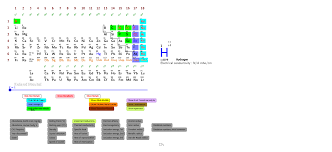 periodic table of the elements with selectable properties geogebra