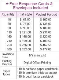 wedding invitations prices cheap wedding invitations free response card printed envelops v p