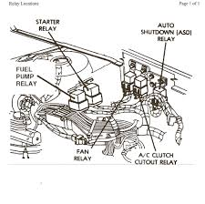 wiring diagram for 1999 chrysler sebring wiring diagram for 2004