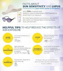 sun and lupus lupus in color