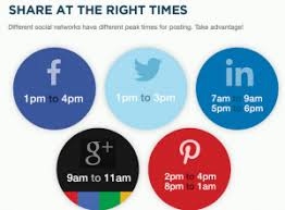 when is the best time to post on social media 21 forbes place