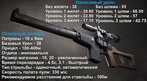 pubg vss все про оружие всс в pubg vss vintorez pubg1337