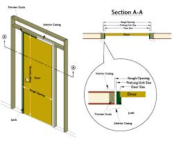 Prehung Interior Door Sizes Doorentry Doorexterior Doorinterior Doorpatio Door Feather
