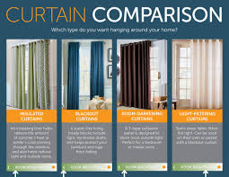 Curtains That Block Out Light Curtains 101 Insulated Blackout Curtains Vs Room Darkening And