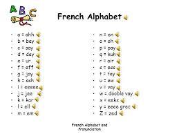 Meme Pronunciation French - french alphabet dr odd