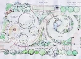 vegetable garden design mesmerizing garden design layout home