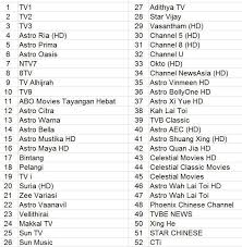 android tv box channels list supports android tv box malaysia myiptv apk astrohd channels for