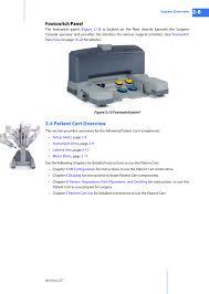 chb01 rfid transceiver 3d hd camera head user manual da vinci si