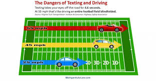 Texting and driving like driving length football field blindfolded