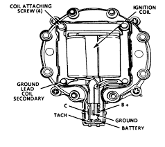 delco remy hei distributor wiring diagram 0900c1528008faa5