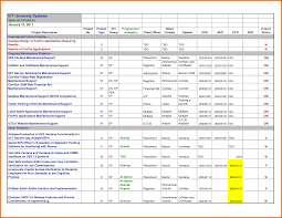Project Tracker Template Excel Free Project Plan Sle Excel Spreadsheet Templates For Tracking