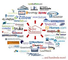 seller solutions flat fee mls listing service