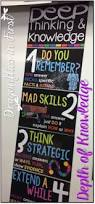 get 20 higher level questioning ideas on pinterest without
