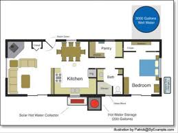 two bedroom cottage plans cabin plans simple 2 bedroom plan small two floor bath spacious apt