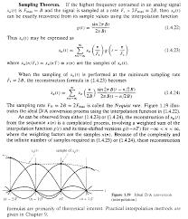 interpolation sampling theorem illustration signal processing