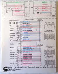 mins starter wiring diagram on mins images free download wiring