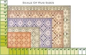 Area Rugs Sizes A Designer S Guide To Fitting An Area Rug S Carpets