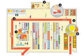 6 behind the scenes secrets of supermarkets mental floss