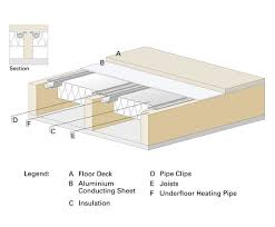 underfloor heating d etail underfloor heating