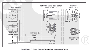 onan generator remote start switch wiring diagram diagram wiring