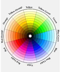 color wheel for makeup artists 28 color wheel for makeup artists artist colour wheel 1