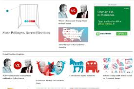 Presidential Election 2016 Predictions By State Html by Polls Stats And Parodies The 10 Must Follow Websites Of The 2016