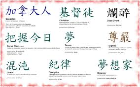 japanese kanji symbols 002 japanese kanji symbols home