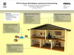 peaceful ideas home wireless network design area networks han